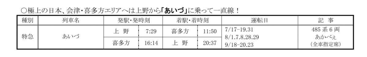 f:id:watakawa:20200529163525j:plain