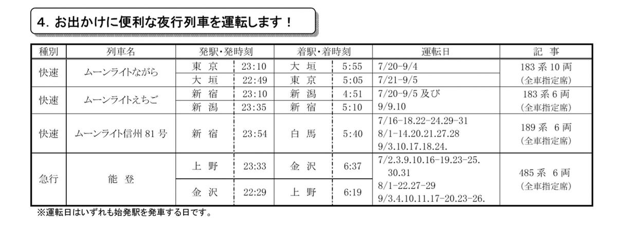 f:id:watakawa:20200529164938j:plain