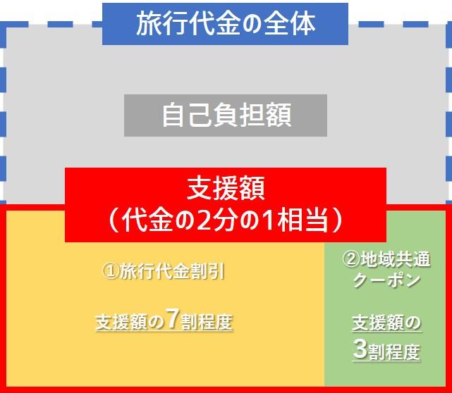 f:id:watakawa:20200626223426j:plain