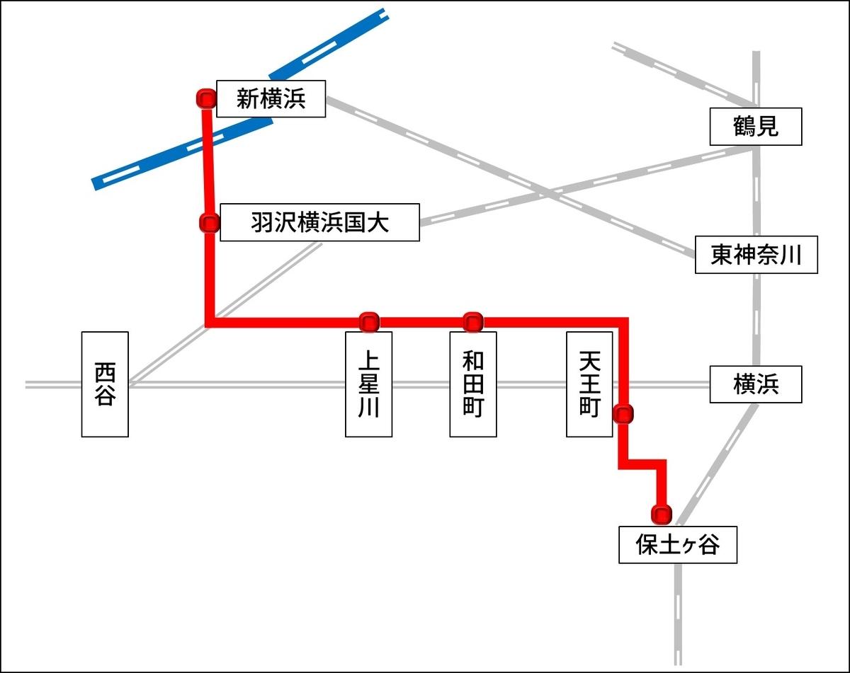 f:id:watakawa:20200716004819j:plain