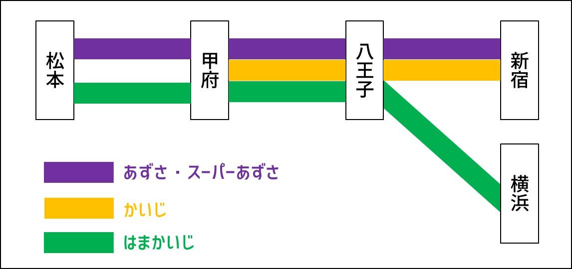 f:id:watakawa:20200718115716j:plain