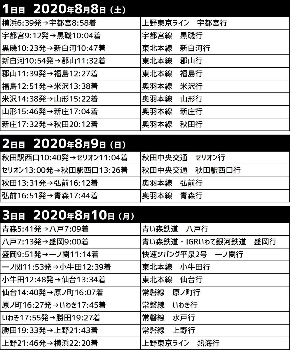 f:id:watakawa:20200917142408j:plain