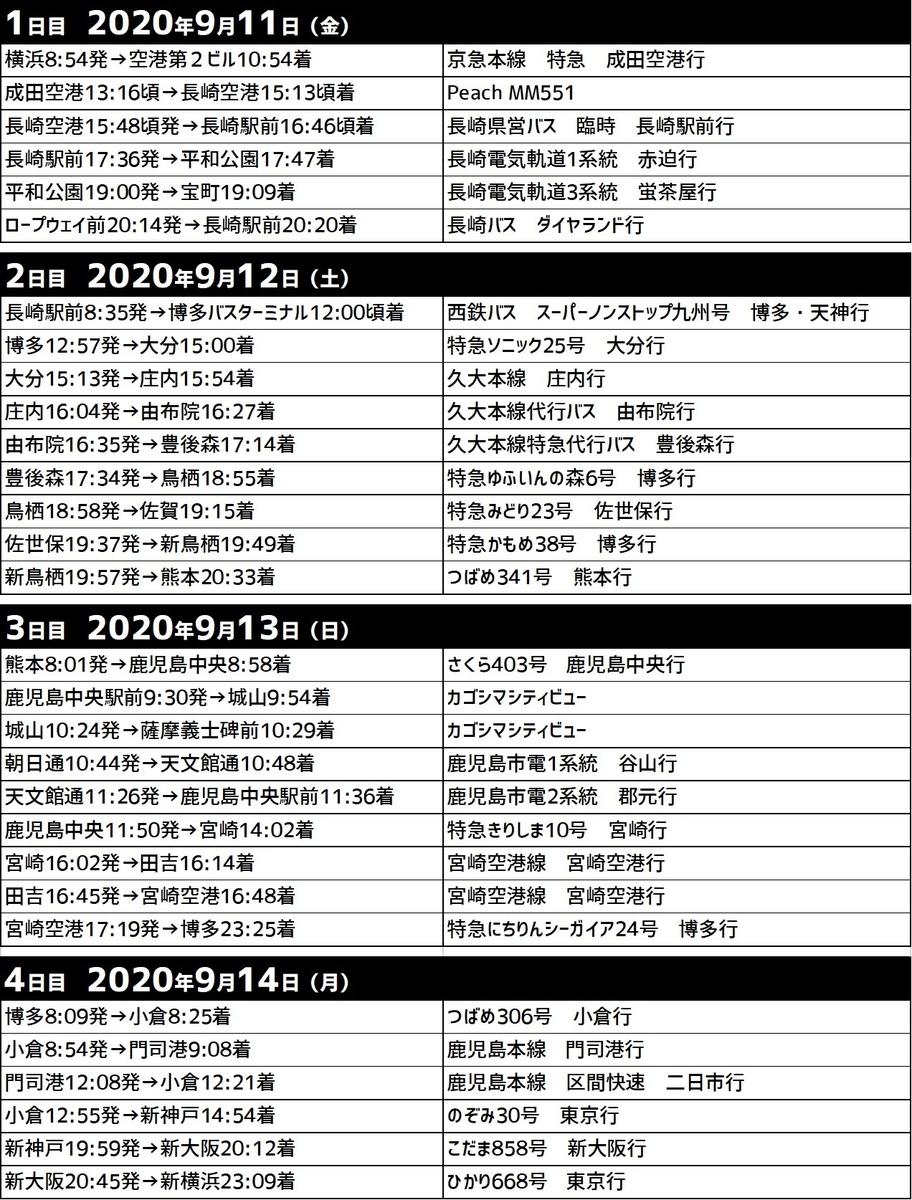 f:id:watakawa:20201021151022j:plain