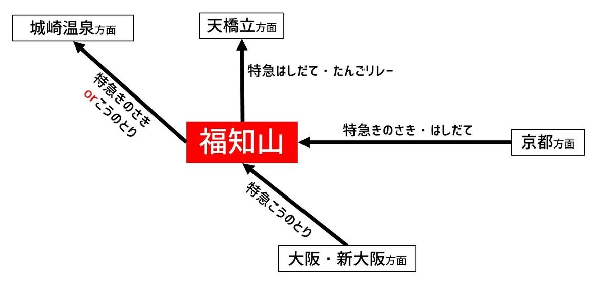 f:id:watakawa:20201126125635j:plain