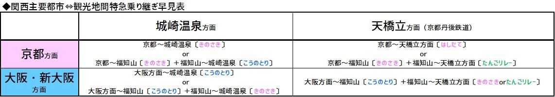 f:id:watakawa:20201126132229j:plain