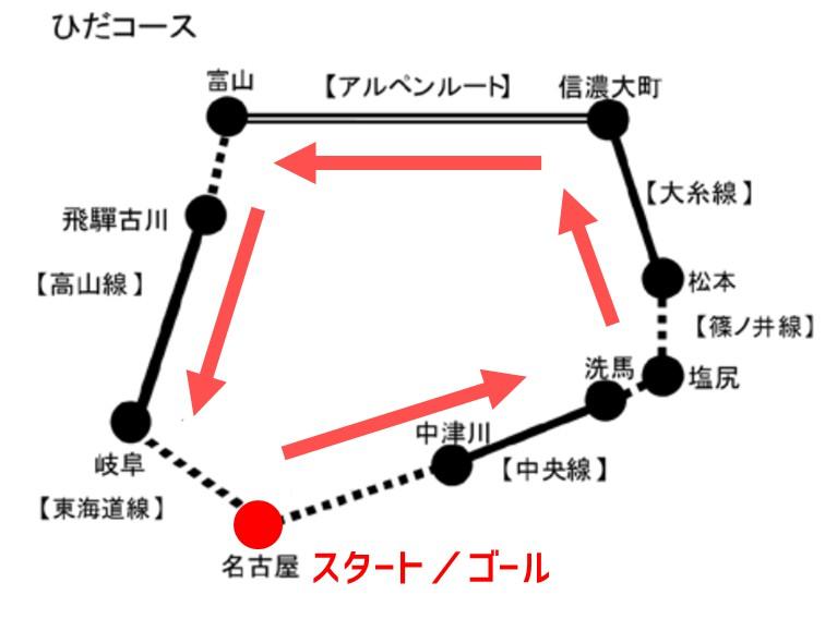 f:id:watakawa:20210115165344j:plain