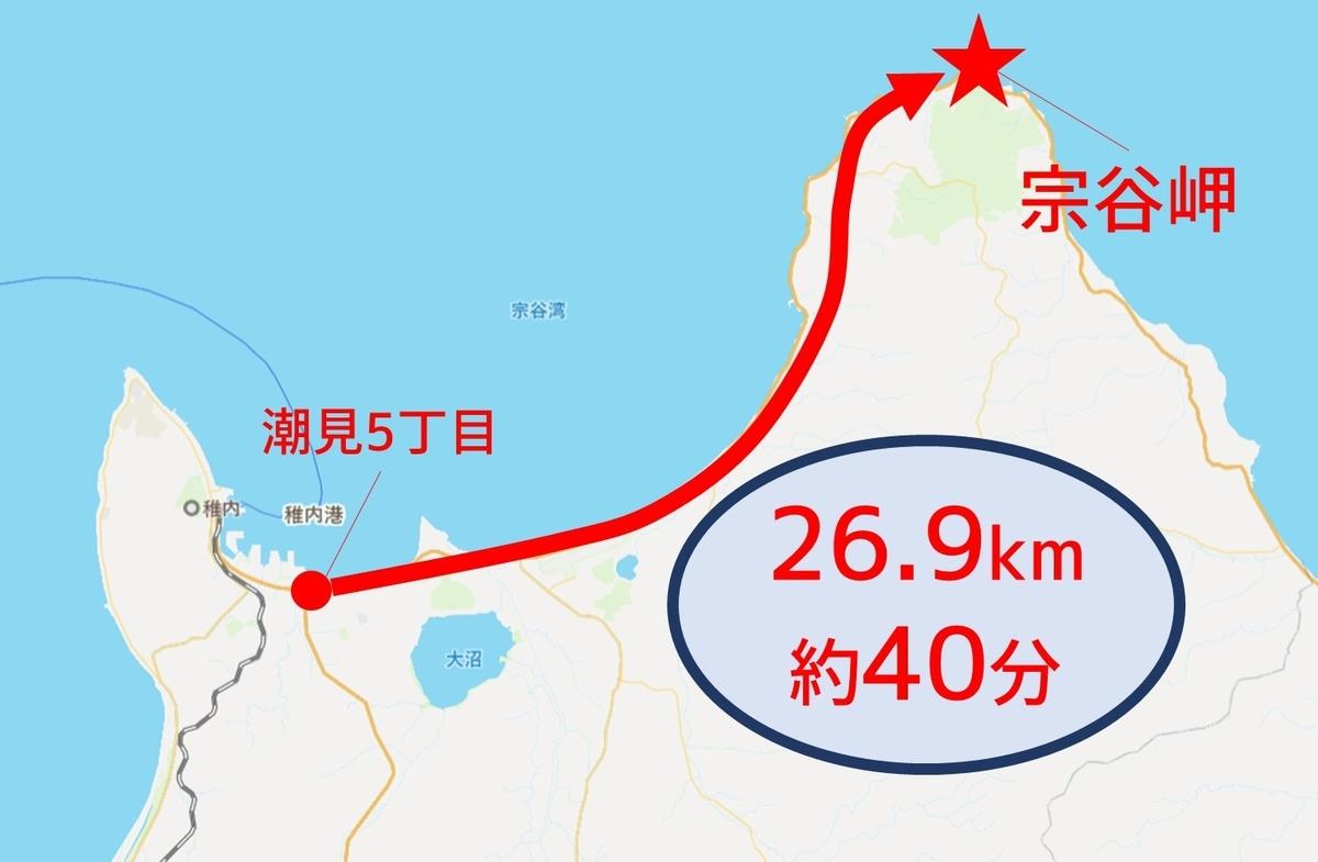 f:id:watakawa:20210217012646j:plain