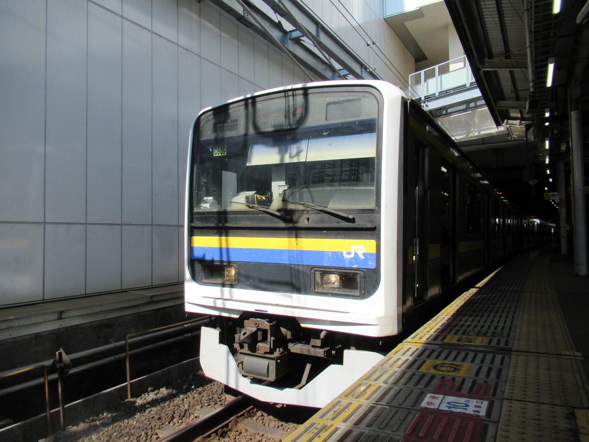 f:id:watakawa:20210218225807j:plain