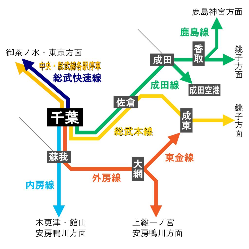 f:id:watakawa:20210220123128p:plain