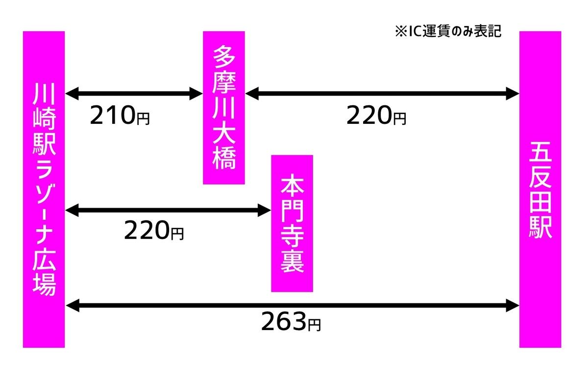 f:id:watakawa:20210223194053j:plain