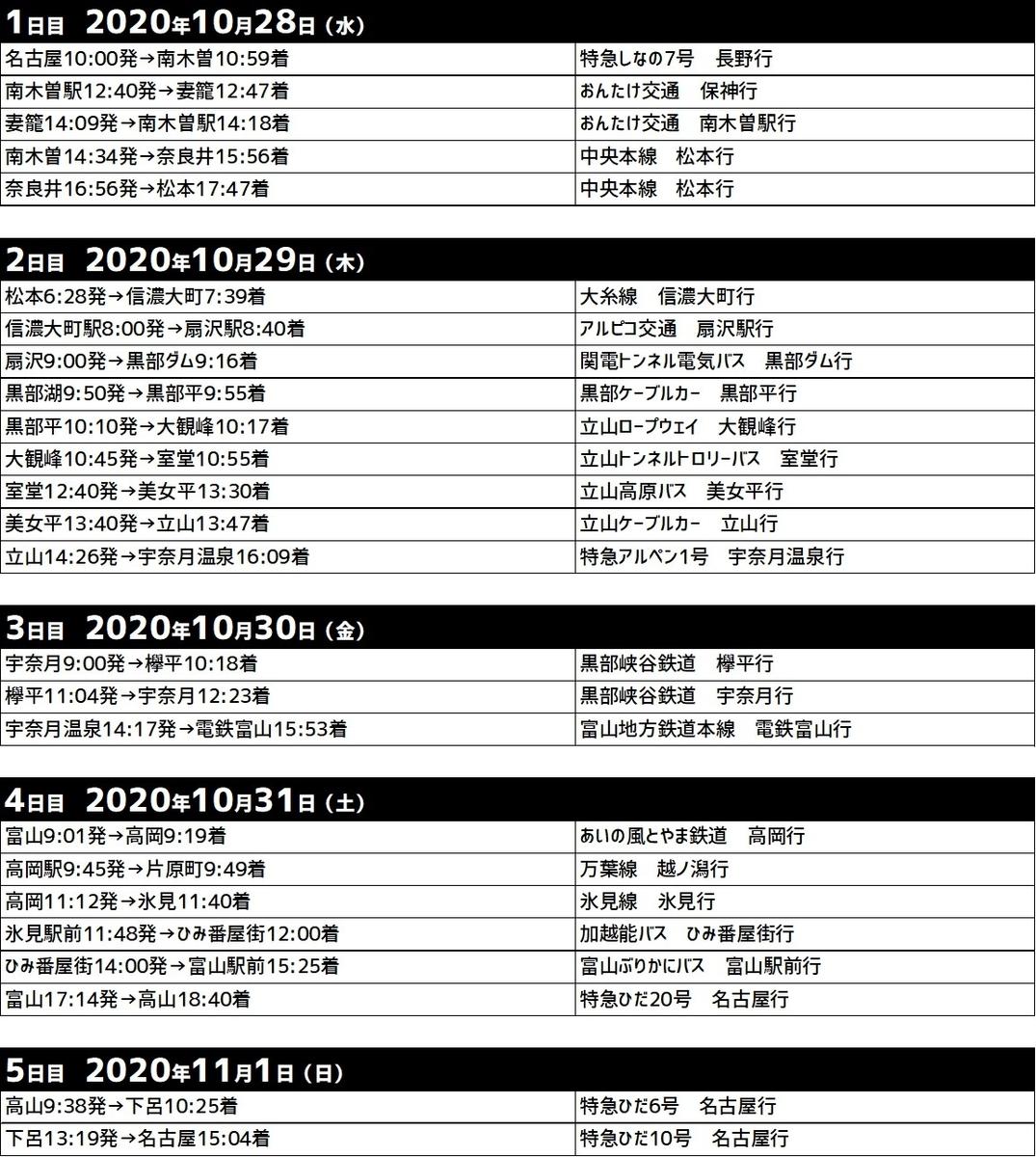 f:id:watakawa:20210301145644j:plain
