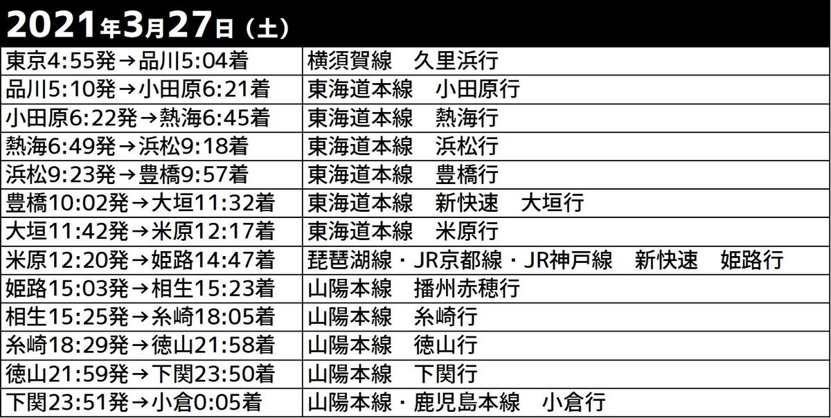 f:id:watakawa:20210408164600j:plain