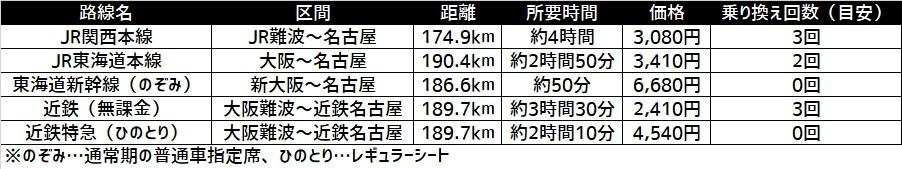 f:id:watakawa:20210514191615j:plain