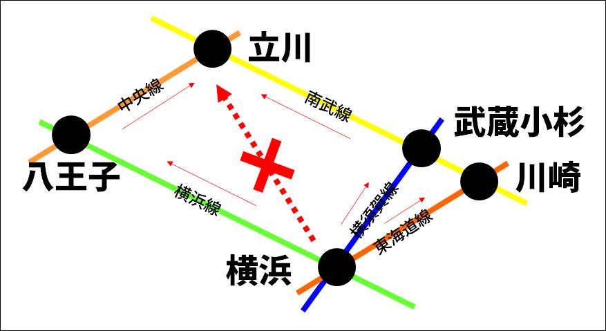 f:id:watakawa:20210619111509p:plain