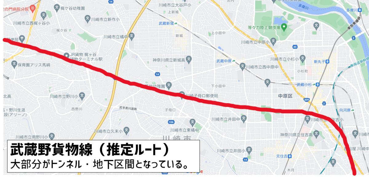 f:id:watakawa:20210619121007p:plain
