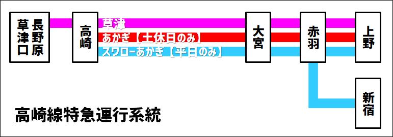 f:id:watakawa:20210626150437p:plain