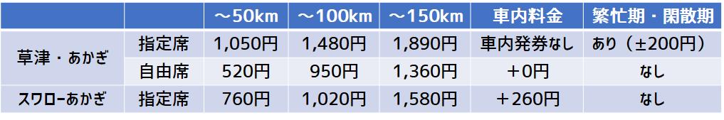 f:id:watakawa:20210626155451p:plain
