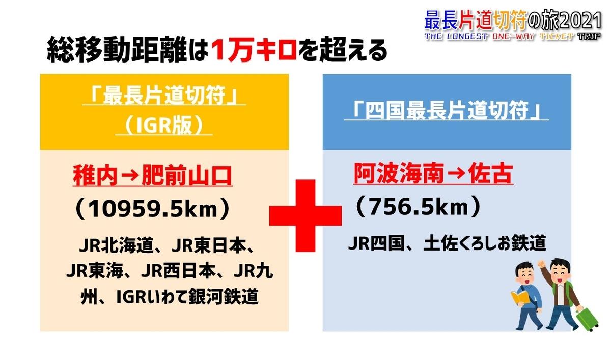 f:id:watakawa:20210712181336j:plain