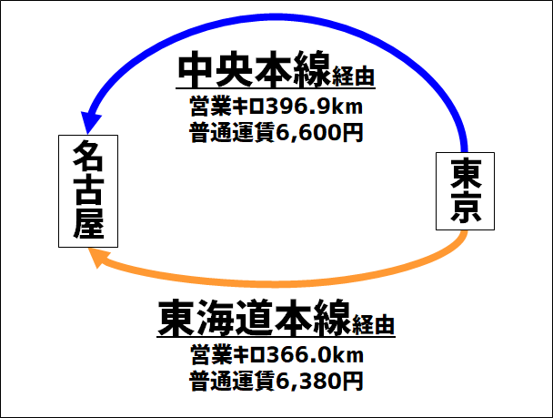 f:id:watakawa:20210712182659p:plain