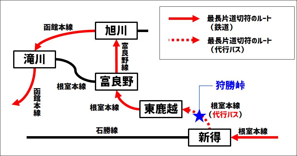 f:id:watakawa:20210809234044p:plain