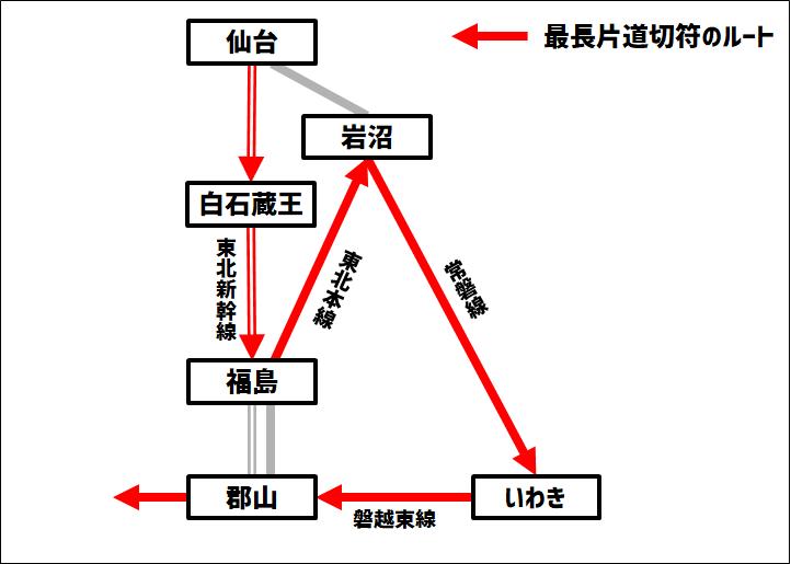f:id:watakawa:20210911112724p:plain