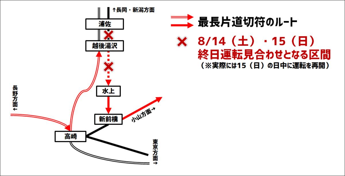 f:id:watakawa:20210919194444p:plain