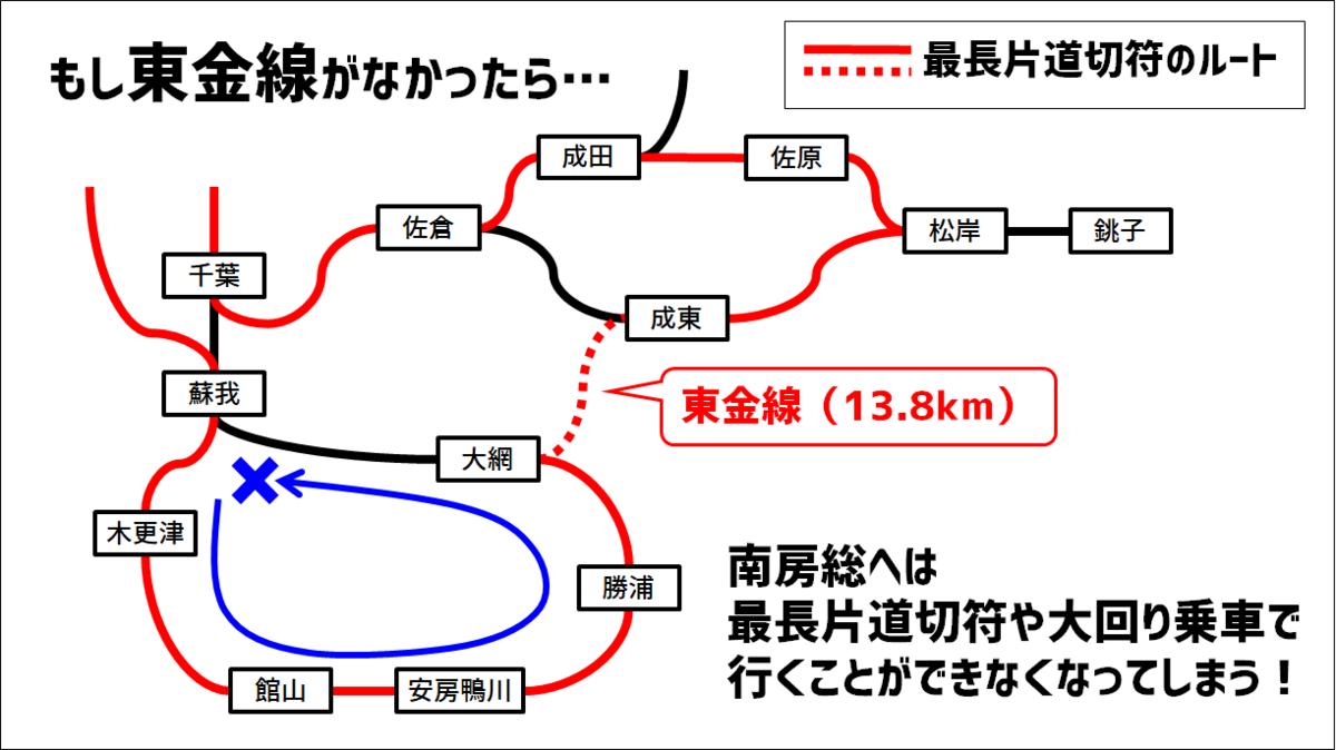 f:id:watakawa:20211001001000p:plain