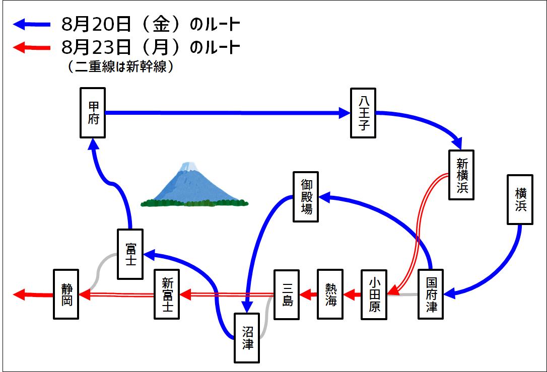 f:id:watakawa:20211016153332p:plain