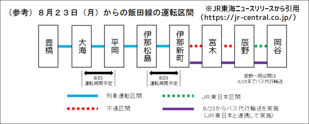 f:id:watakawa:20211017225409p:plain
