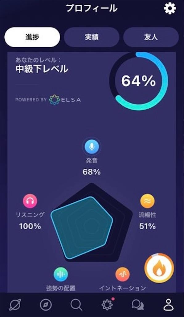 f:id:watakushino:20210502032838j:image