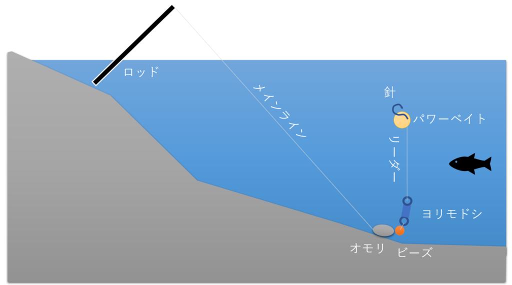 f:id:watanabe_tsuyoshi:20170811152703p:plain