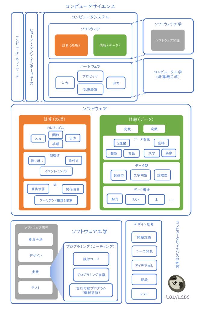 f:id:watanabe_tsuyoshi:20180426054016p:plain