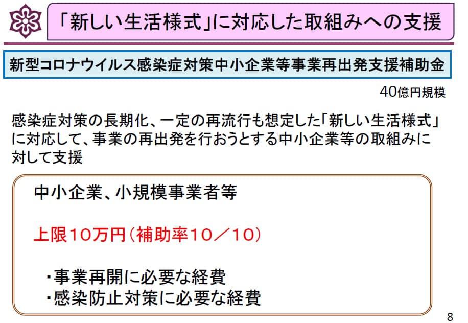 f:id:watanabekuniko:20200523174537j:plain