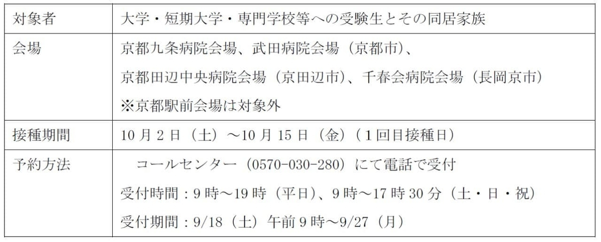 f:id:watanabekuniko:20210921122845j:plain