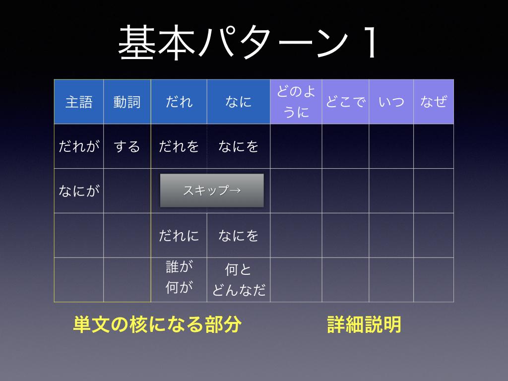 f:id:watanabemasamidesu:20170307141800j:plain