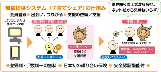 f:id:wataru-hojo1111:20160620090818j:plain