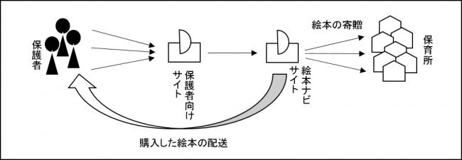 f:id:wataru-hojo1111:20160704202739j:plain