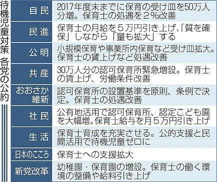 f:id:wataru-hojo1111:20160707165440j:plain