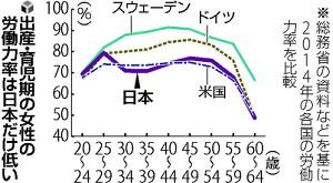 f:id:wataru-hojo1111:20160802184320j:plain