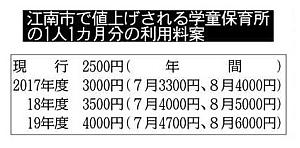 f:id:wataru-hojo1111:20160825133949j:plain