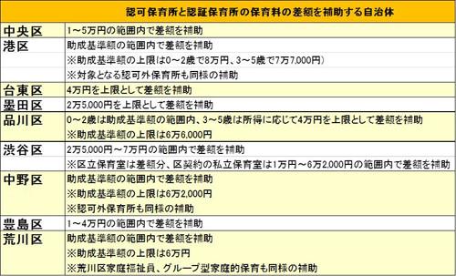f:id:wataru-hojo1111:20160923154328j:plain