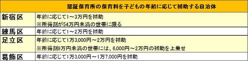 f:id:wataru-hojo1111:20160923154408j:plain