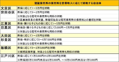 f:id:wataru-hojo1111:20160923154424j:plain