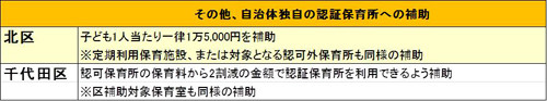 f:id:wataru-hojo1111:20160923154446j:plain