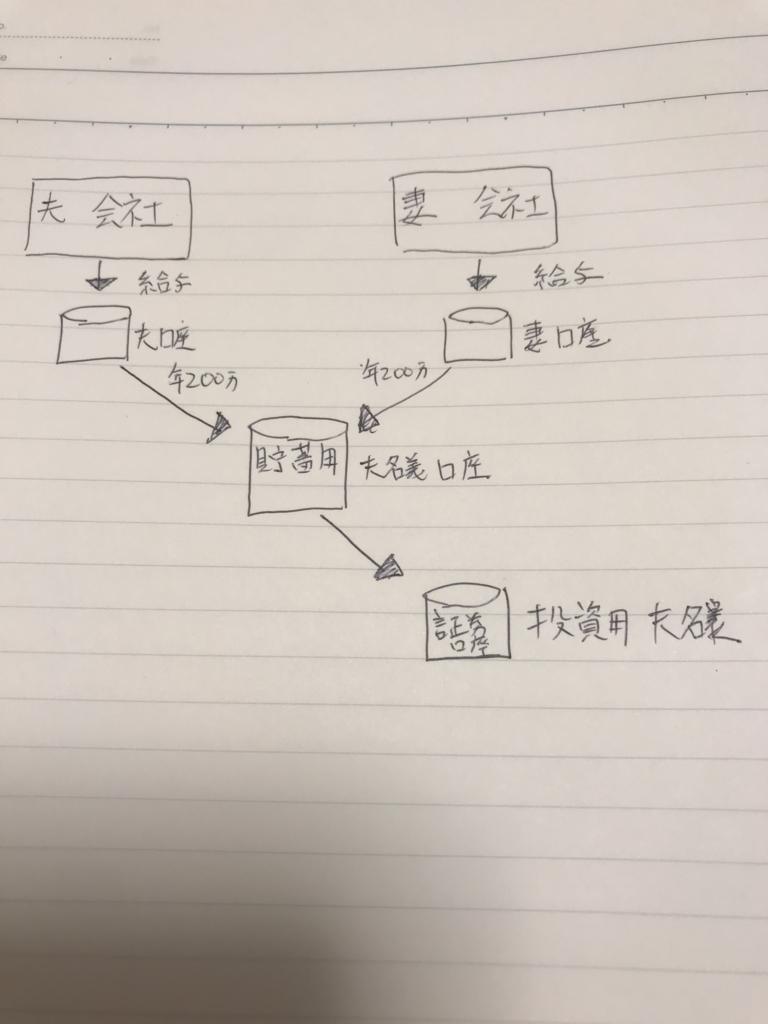 f:id:wataru3878:20180515012132j:plain