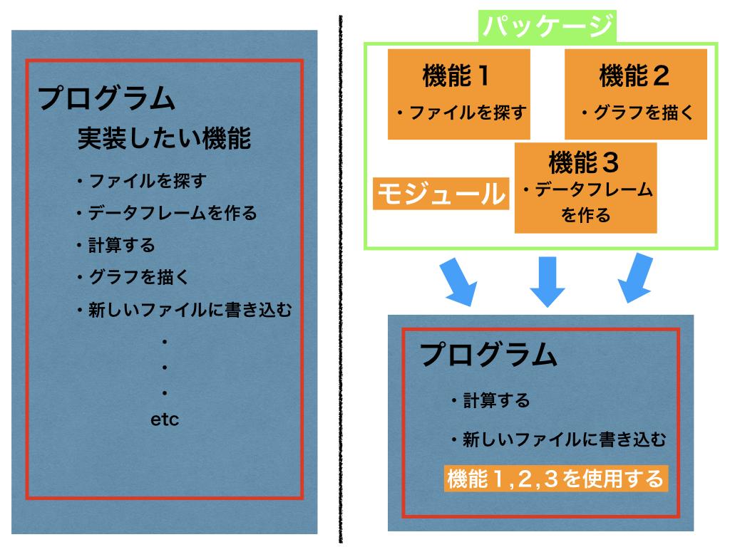 f:id:wataru_boss:20180510101900j:plain