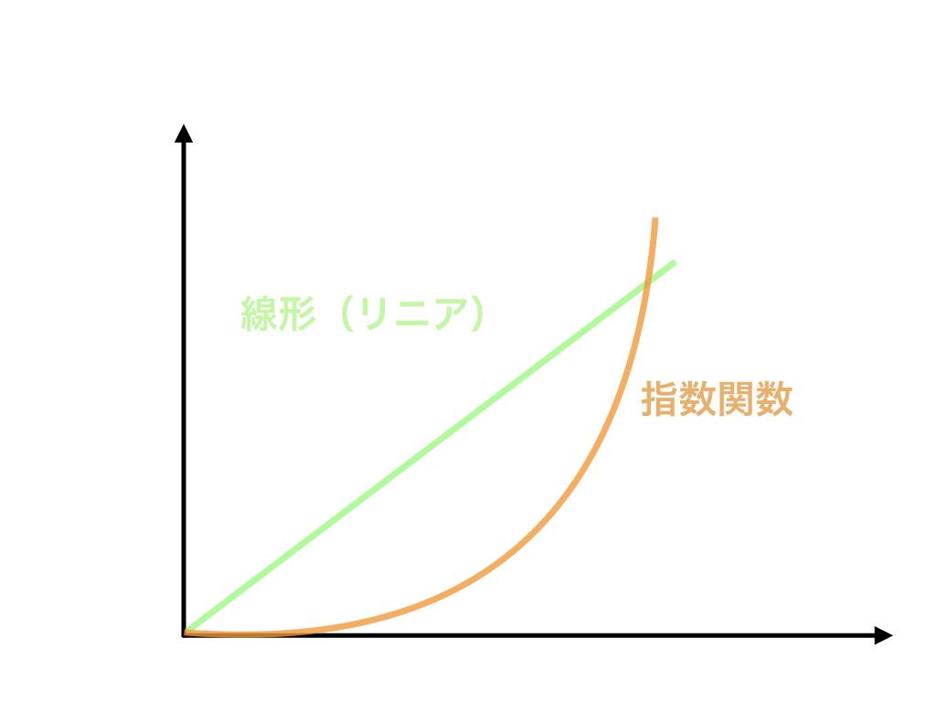 f:id:wataru_boss:20180525173744p:plain