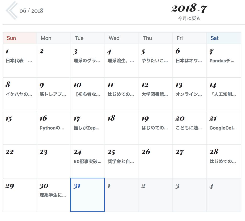 ブログ運営2ヶ月 7月の更新頻度