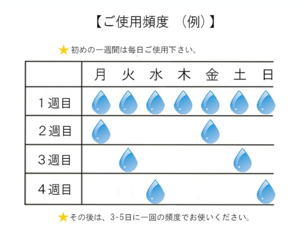 f:id:watashinokansou:20190525211550j:plain