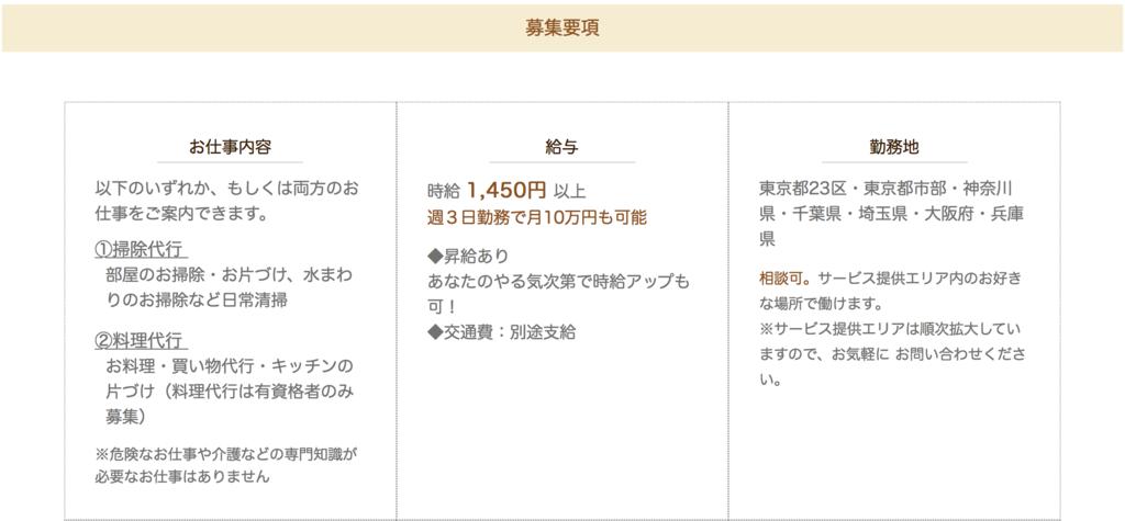 f:id:watashiore:20170101150618p:plain